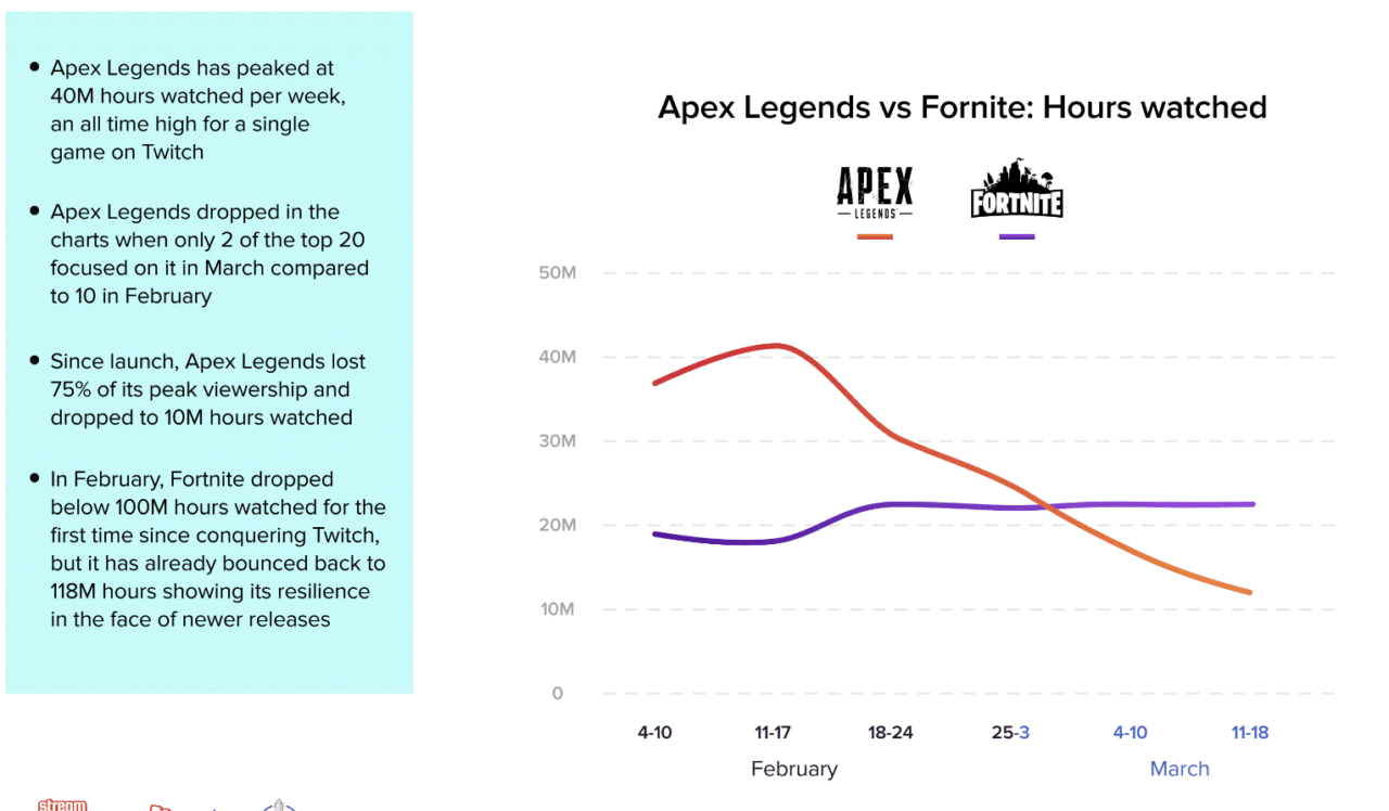 apex-legends-graph