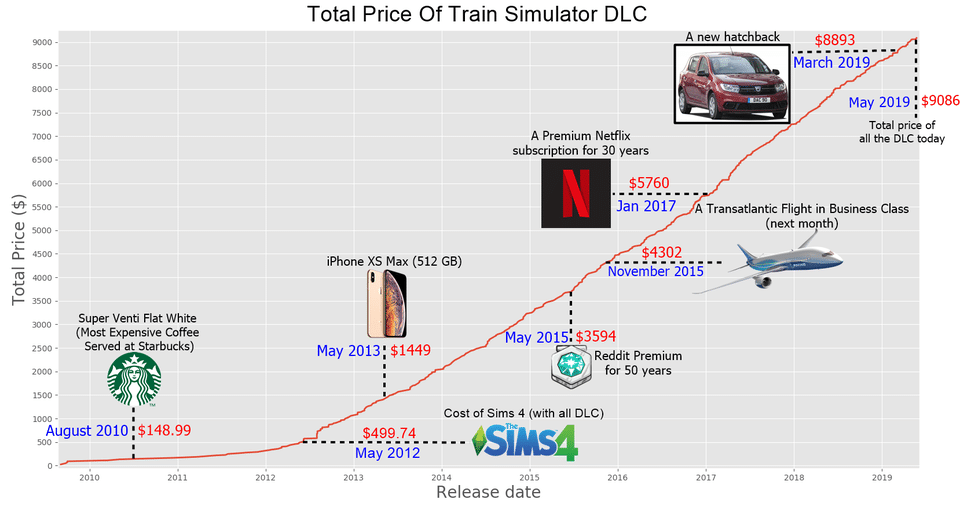 train-simulator-dlc